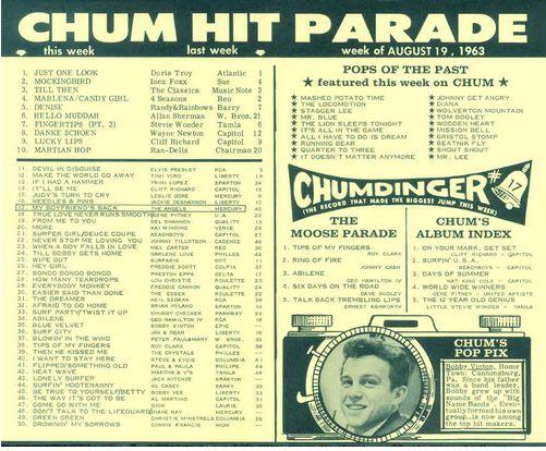 ChumChartAugust19-1963-back